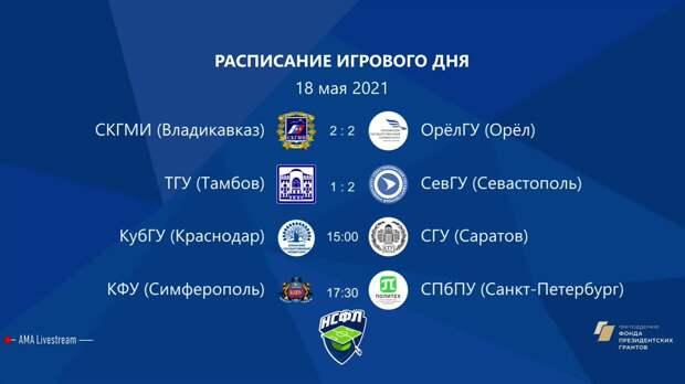 КубГУ (Краснодар) — СГУ (Саратов) | Высший дивизион | 2021