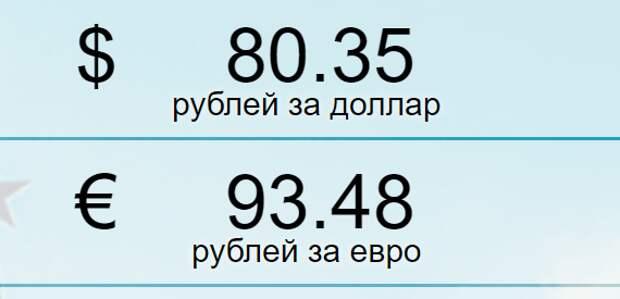 Путин попросил игнорировать курс рубля