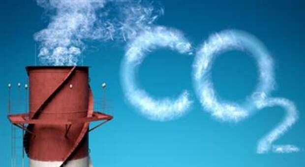 Углеродные пошлины