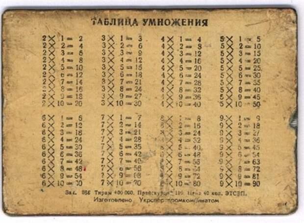 МАГИЯ ЦИФР ТАБЛИЦЫ УМНОЖЕНИЯ.
