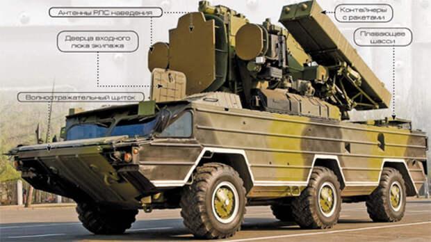 Зенитный ракетный комплекс «Оса» — уничтожитель воздушных объектов на малых дистанциях