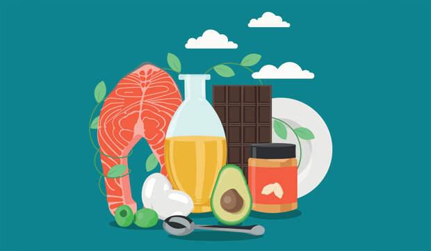 Норма жиров в день —таблицы. Потребности для похудения и набора массы