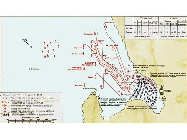 Море стало красным от крови: дерзкий рейд русской эскадры уничтожил целый флот в крупнейшем сражении