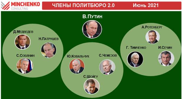 Новый День: Четыре всадника апокалипсиса: эксперты назвали главные угрозы для Кремля