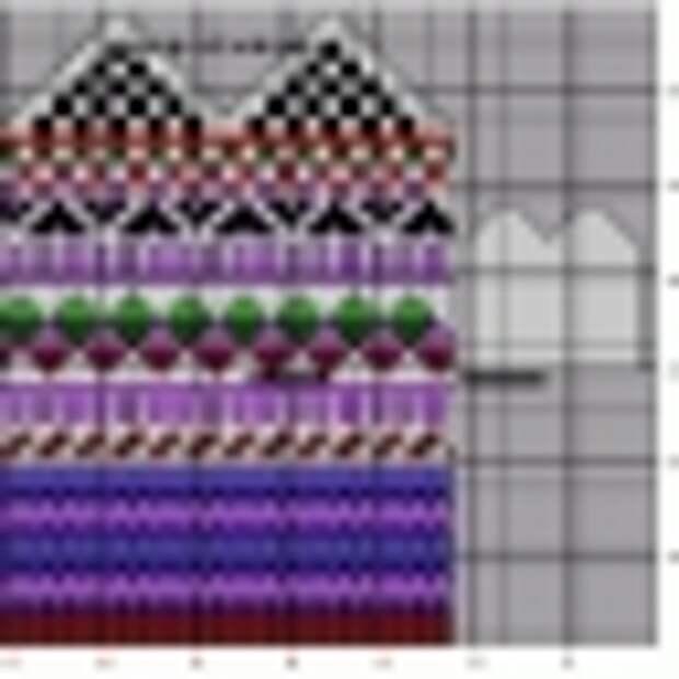 Как вязать варежки спицами, схемы для начинающих, узоры