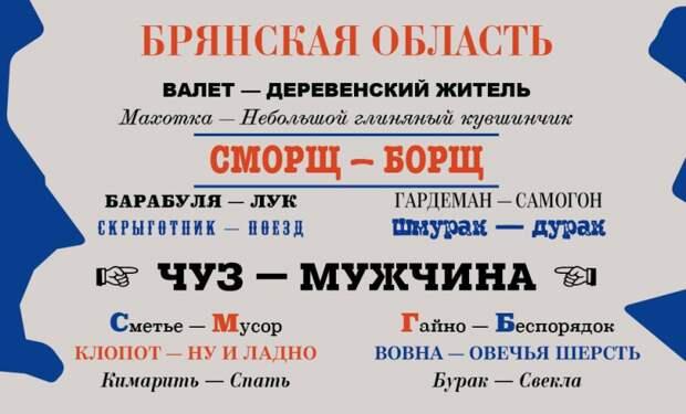 150 региональных словечек, которые введут в ступор москвичей русский язык, слова