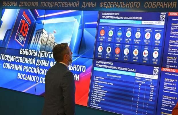 Стали известны итоги выборов в Госдуму после обработки 100% протоколов