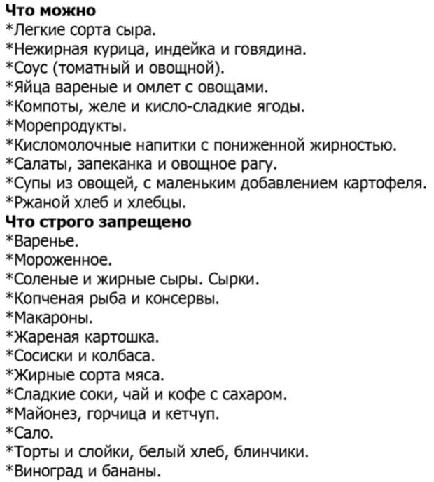 Как худели в СССР. Советская диета №8