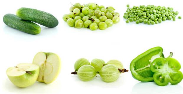 Цвета продуктов и их действие на организм