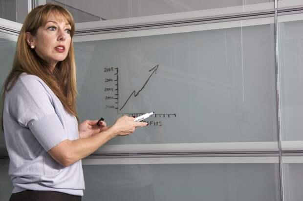 Учителя Удмуртии могут пройти тест на диагностику выгорания