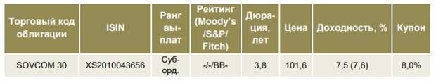 ФИНАМ: Еженедельный обзор: Российские еврооблигации в целом торговалась нейтрально