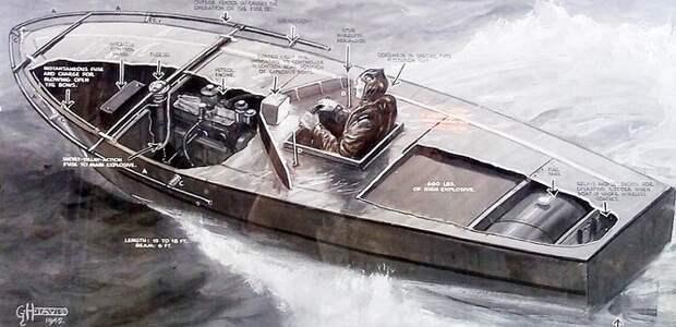 Немецкая лодка-брандер Ladungsschnellboot