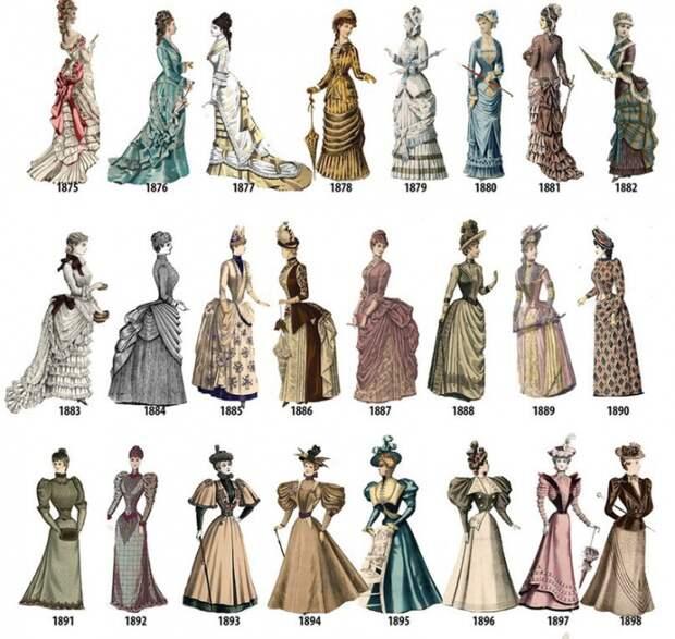 История модных силуэтов 1764-1970