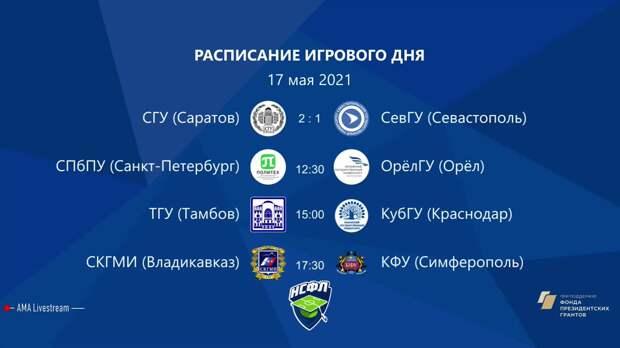 СПбПУ (Санкт-Петербург) — ОрёлГУ (Орёл) | Высший дивизион | 2021