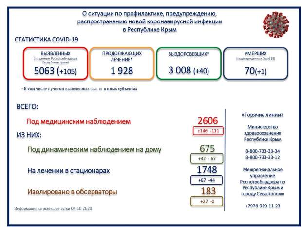 В Крыму подписали документ о неповышении цен в супермаркетах