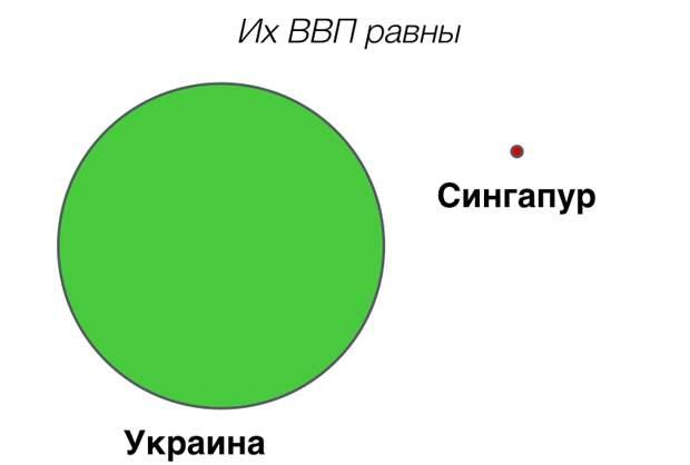 """Имеет ли Украина право """"прибедняться""""? Про реальные богатства этой страны"""