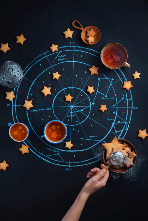 Гороскоп на 7 мая для каждого знака зодиака...