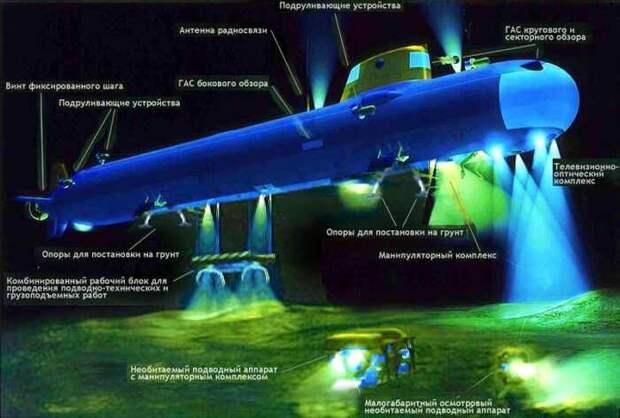 WP: США буквально «разнесли» российский флот вЧерном море
