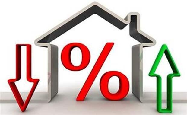Ипотечный рынок в РФ