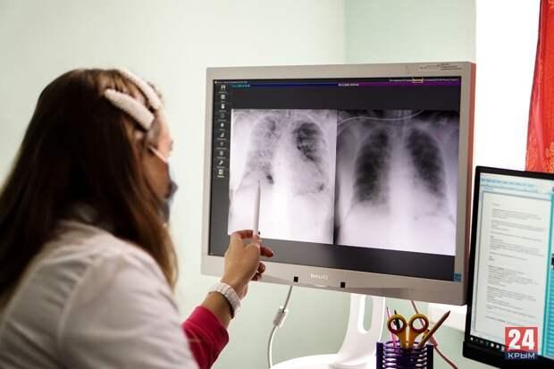 Аксёнов рассказал, сколько нового оборудования получили больницы Крыма в 2020 году