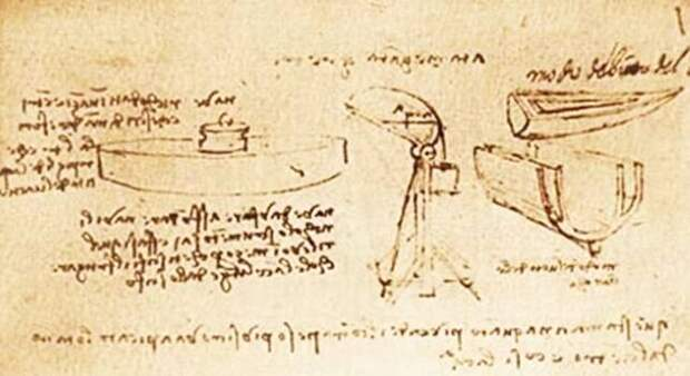 Леонардо да Винчи. Универсальный гений эпохи Возрождения
