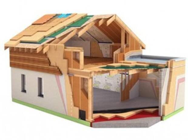 Картинки по запросу Утепление домов из бруса