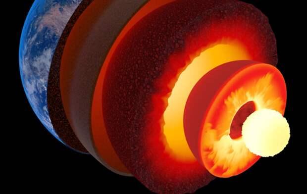 Внутреннее ядро Земли из кристаллизованного железа может оказаться искривленным