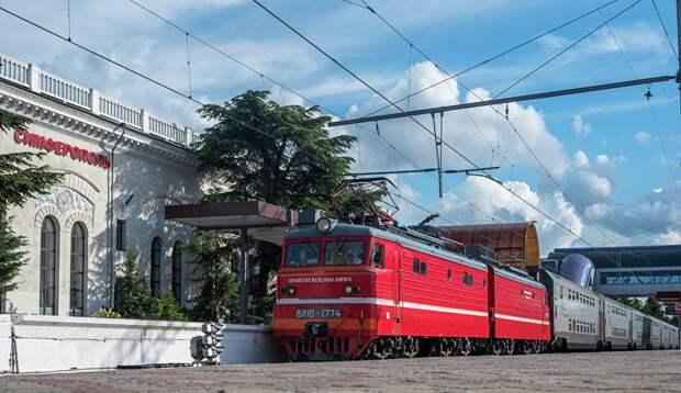 Куда российские туристы едут на поездах летом и сколько это стоит