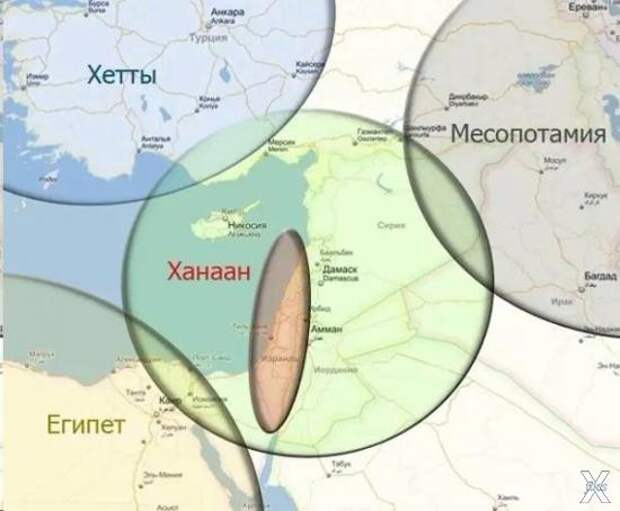 Ханаан и хетты на карте Ближнего Вост...