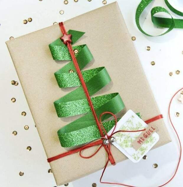 Новогодние подарки - ёлки да снеговики
