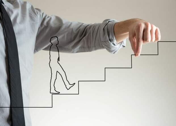 Этапы и сроки процедуры банкротства