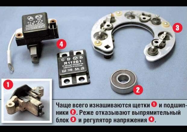 http://www.avto-mpl.com/images/stories/ARTICLE/ST-027/princip-rabotu-generatora_003.jpg