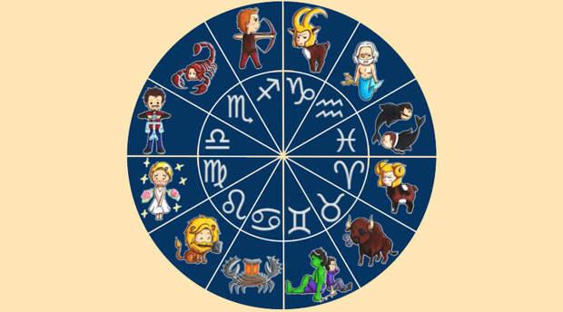 Какой знак зодиака к вам притягивается как магнит?