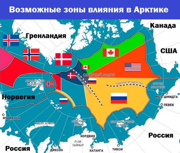 Территориальные претензии России, Норвегии и США на Арктику